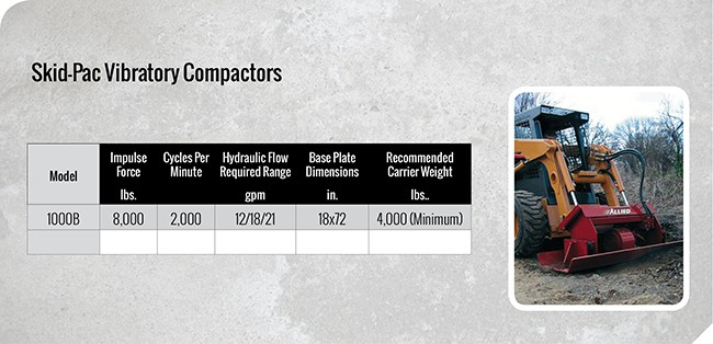 Allied Compactors Tracey Road Equipment